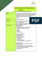 Ficha Técnica PCM