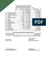 57689198-Usulan-Bahan-Dan-Alat-Praktek-Tkr12003.doc