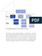 Resumen de Plan Estrat y MML o CMI