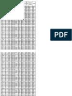 Price List G11