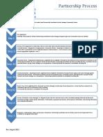 York Partnership Process Chart