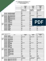 Jadwal Plpg AP Pos v 2017