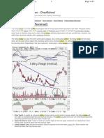 Falling Wedge Pattern Trading