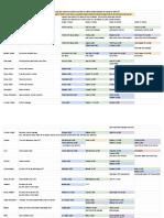 ROIdlePoringSkillNamesandotherinfodump-CombatPetSkills.pdf