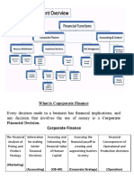 Corporate Finance Basic