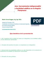 Martín Torres Duggan - Análisis Slo Parte 1 Ph p21