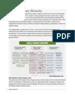 324932913-Google-Company-Hierarchy.docx