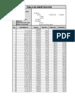 Tabla de Amortizacion (Cuotas de Capital Iguales)