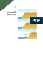 Ficha de Geografia Dinamica Di Litoral (2)