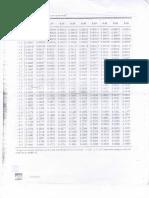 dist normal -3 3.pdf
