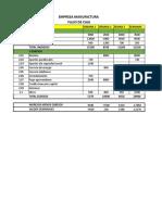Excel Gerencial