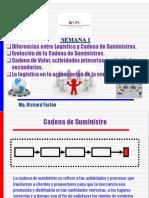 Cadena de Valor de La Logistica y Cadena de Suministros -Introduccion Scm-log. (6) (1)