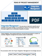 Knowledge Areas of Project Management - IM