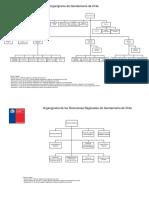 Organigrama Gendarmeria 2014
