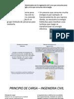 Principio de Carga – Ingenieria Civil Pag3