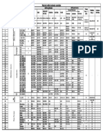 MATERIALS WITH Welding Rod Selection.pdf