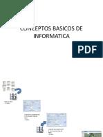 2017-08-22 Conceptos Básicos de Informática.pptx