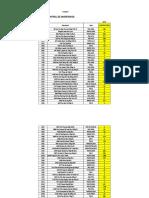 Inventario fisico inicial (19-11).xlsx