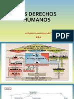 LOS DERECHOS HUMANOS.pptx