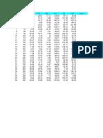 Datos de PFR