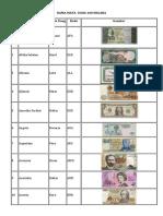Nama Mata Uang 100 Negara