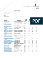 List of Case Reports Journals
