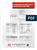 CLASSIFICATION FOR GTAW & GMAW.pdf