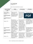 305446234-Children-s-Functional-Health-Pattern-Assessment-Student-3.doc
