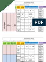 22PP1 PlanInspeccionYEnsayos Infraestructura