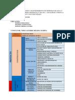 Cuadro de Etapas de Proyectos - Ampliacion y Mejoramiento de La Infraestructura de La i.e. Integrada Rafael Gastelua – Satipo – Junin