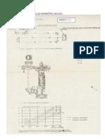 Anexo 12 Diagrama de Barómetros Aneroides de Lectura Optica