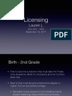 louzau l portflio 7 licensing