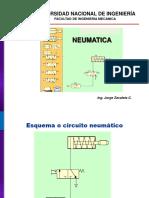 Clase de Neumatica