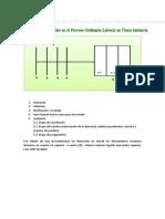 Etapas Procesales Proceso Ordinario Laboral en Unica Instancia