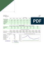 F Wall Street 4-MSFT-Analysis (2010) 20100817