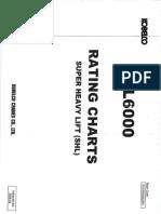 SL6000 SHL Rating Chart