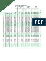 steam tables.pdf