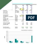 Fertilizer Industry Analytics