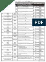 PPSC  Advt 54-2017 -2017_2