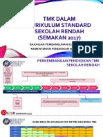 SESI 2 TMK dalam KSSR Semakan.pps