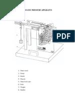 Hidraulik-hydrostatic Pressure Apparatus