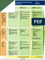 1.1. Core Competencies Diagram_1