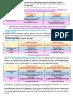 Polaridad Lateralidad Estado Hormonal-1