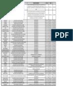 Cronograma Revisión 2193 (Circular 037)