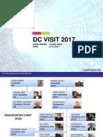 dc visit 2017