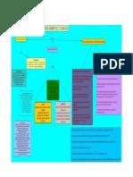 Mapa_Gestion_Ambiental_Fase_2_...