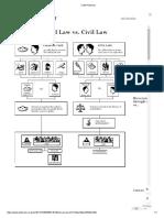 criminal law vs civil law.pdf