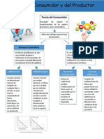 teoria del consumidor y del productor.pdf
