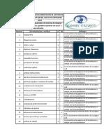 Lista de Chequeo de La Documentacion de Gestion de La Clinica de Maternidad Rafael Calvo de Cartagena