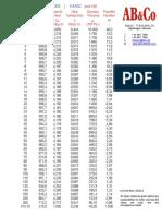Water_Properties.pdf